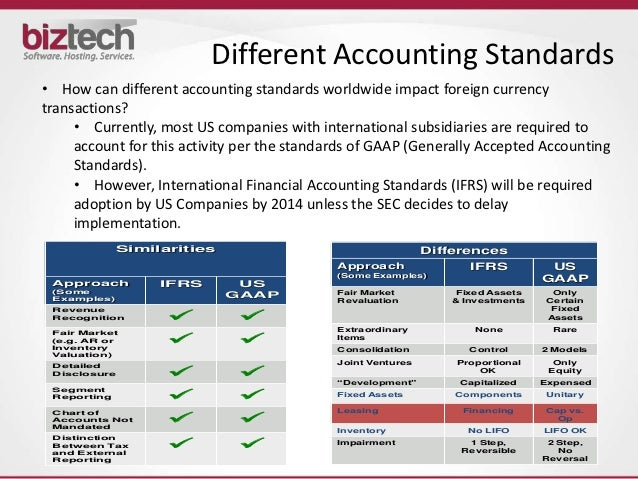 a look at how accounting standards are being adopted by international companies