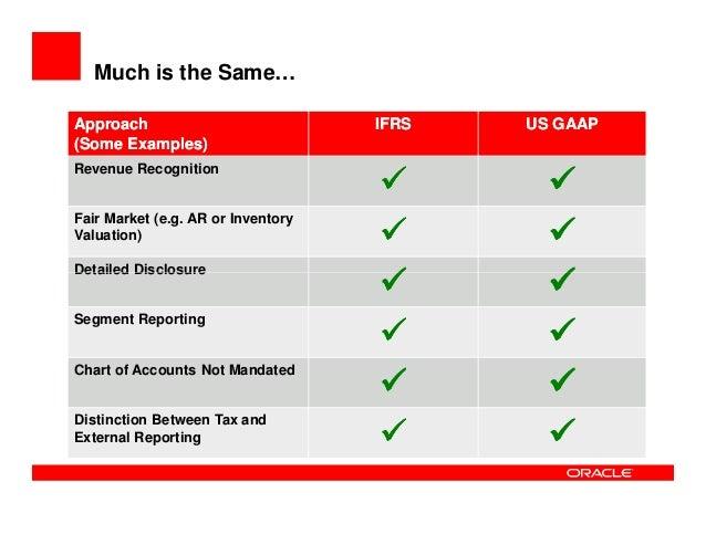 revenue recognition ifrs vs gaap