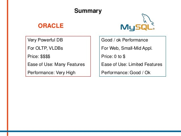 a comparison of oracle and mysql Sql rdbms databases  mysql mysql is an open source sql database,  oracle it is a very large multi-user based database management system.