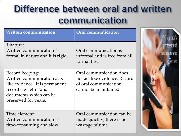 oral vs written communication essays Oral communication is the process of expressing information or ideas by word of mouth learn more about the types and benefits of oral.