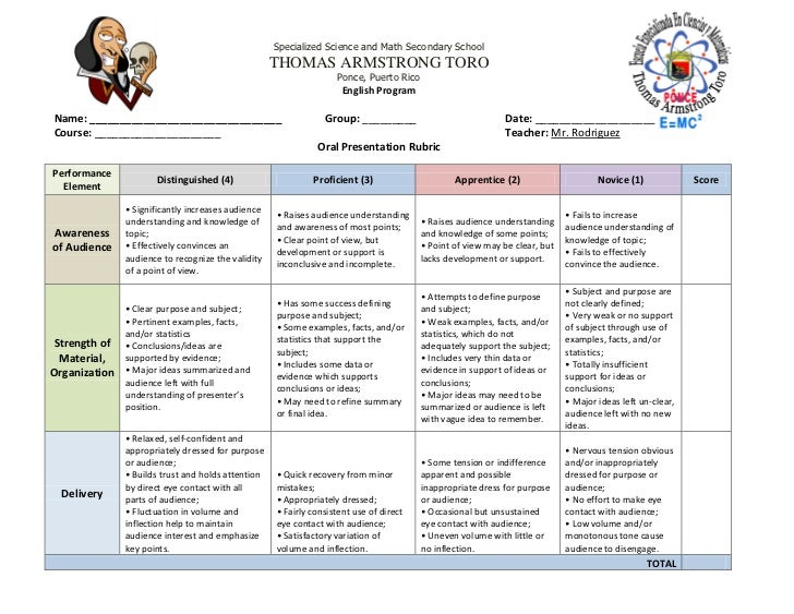 rubric for essays in high school Science writing rubric: this googletrek™ is designed for high school biology students it presents how and why to teach writing in science courses.