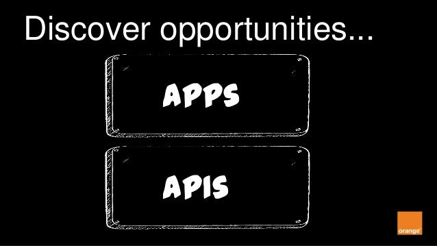Discover opportunities... Apps  APIs