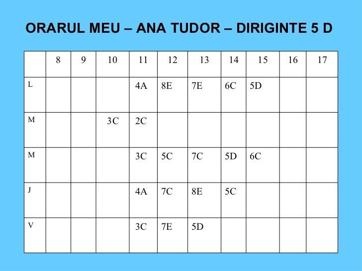Orarul meu - Ana Tudor - Diriginte 5 D