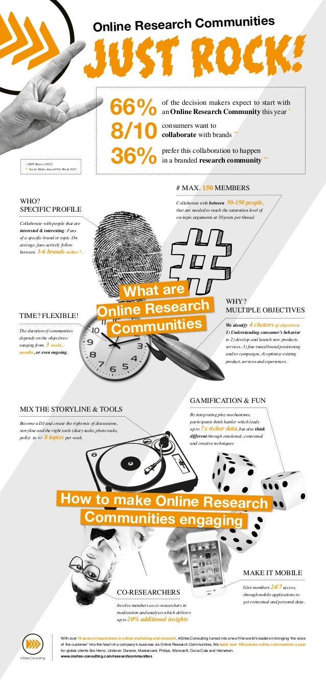 Research Communities Infographic