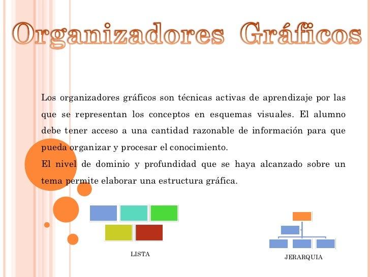 Los organizadores gráficos son técnicas activas de aprendizaje por lasque se representan los conceptos en esquemas visuale...