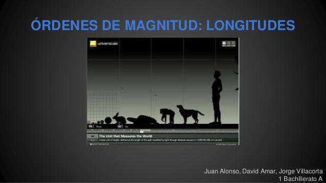 ÓRDENES DE MAGNITUD: LONGITUDES Juan Alonso, David Amar, Jorge Villacorta 1 Bachillerato A