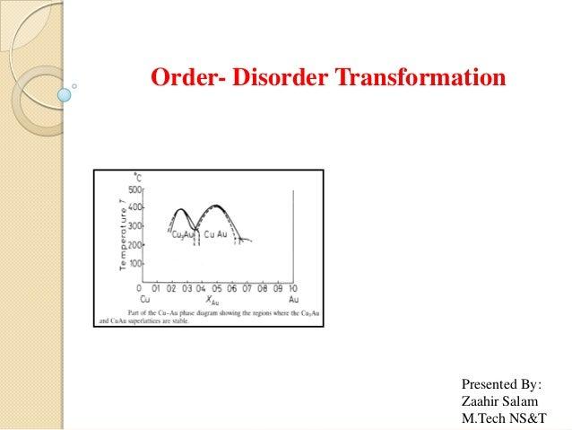 Order- Disorder Transformation                          Presented By:                          Zaahir Salam               ...