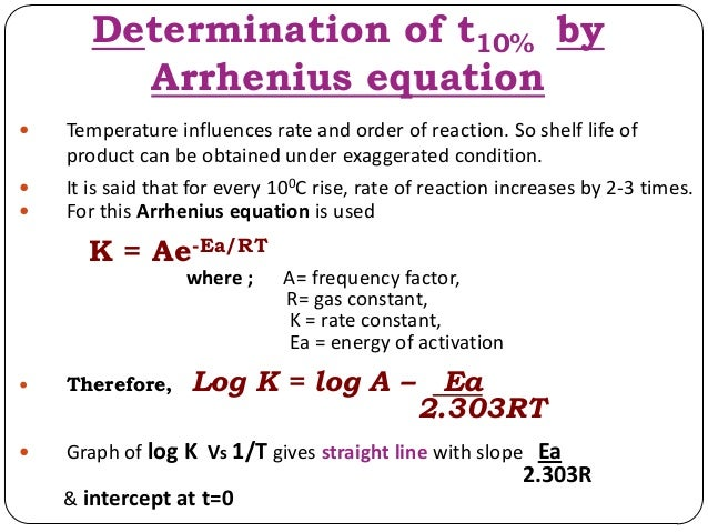 Concentration reaction rate