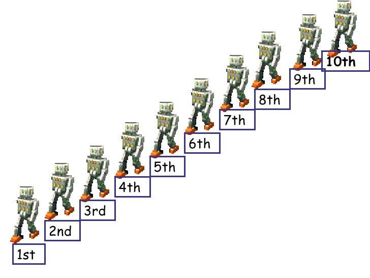 how to teach ordinal numbers to kindergarten