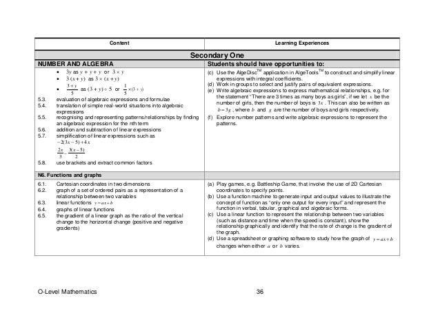 Problem Solving Maths Worksheets Academic Essays Writing