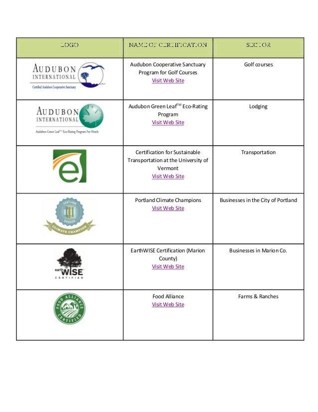 Audubon Cooperative Sanctuary                  Golf courses    Program for Golf Courses         Visit Web SiteAudubon Gree...