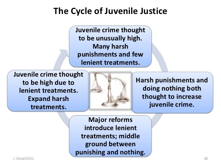 juvenile crime and the influence of Based on police statistics, juveniles involved in crime totalled 7,816 cases  most  minors get into crime because of negative peer influence and.