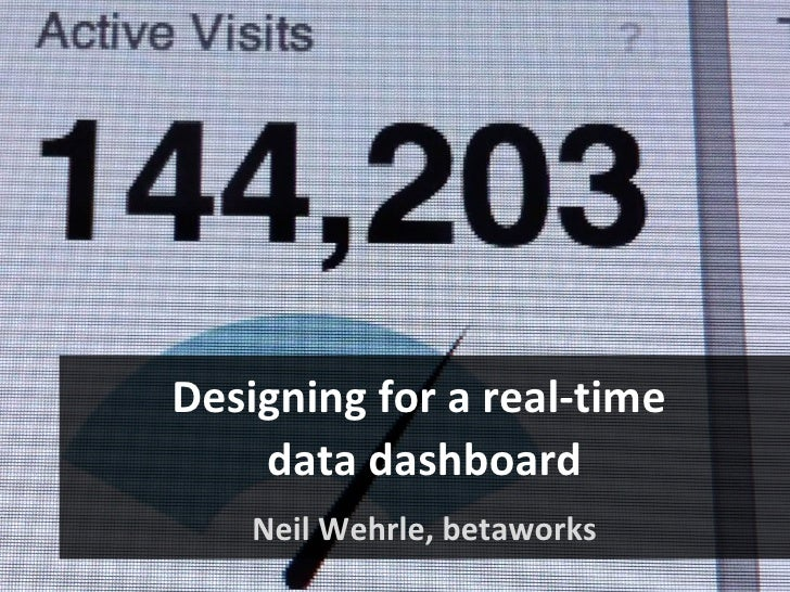Designing for a real-time  data dashboard Neil Wehrle, betaworks