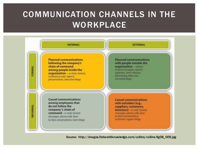 is the difference between formal informal and quasi formal communication channels Formal communication in organizations formal communication is the easiest way to communicate in the workplace what's beyond formal channels of communication.
