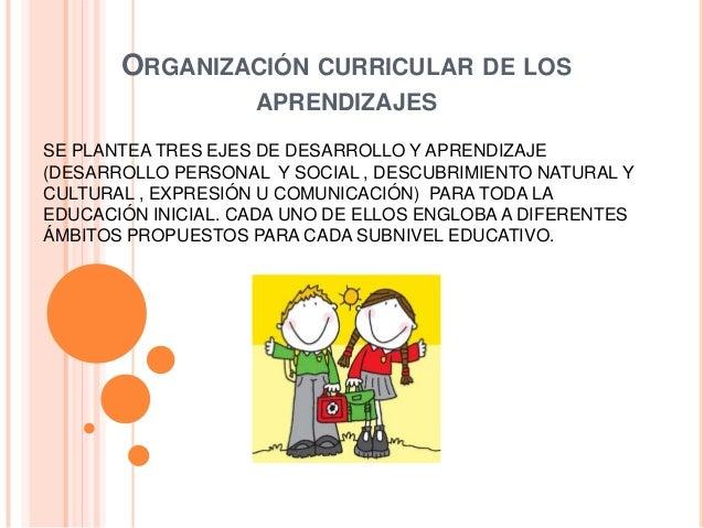 ORGANIZACIÓN CURRICULAR DE LOS APRENDIZAJES SE PLANTEA TRES EJES DE DESARROLLO Y APRENDIZAJE (DESARROLLO PERSONAL Y SOCIAL...