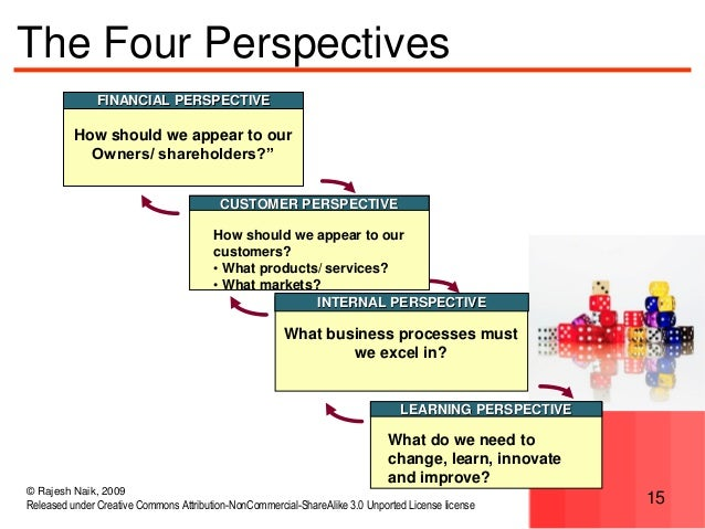 Impact of innovation and creativity on the organizational strategy