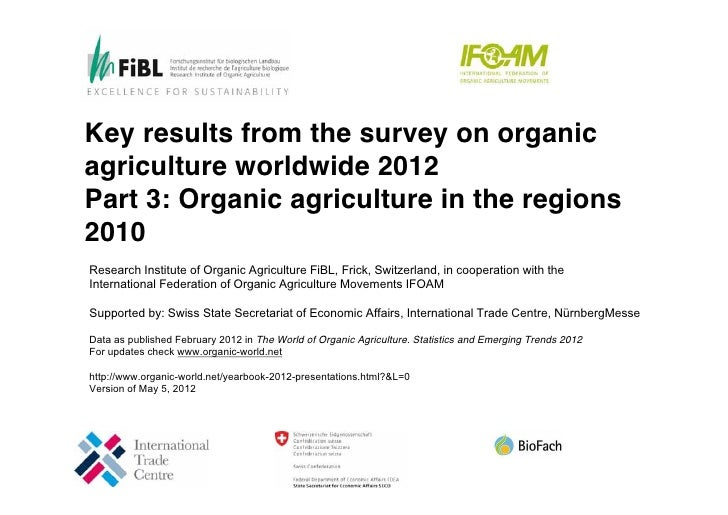 Key results from the survey on organicagriculture worldwide 2012Part 3: Organic agriculture in the regions2010Research Ins...