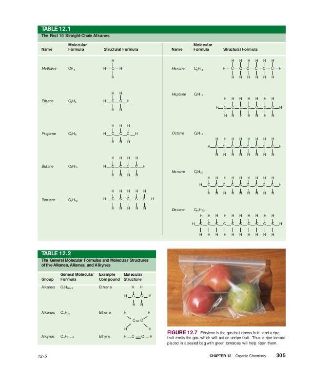 structural formulas for pentane images