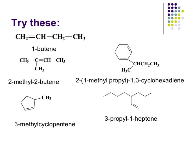 ch3) 2s Lewis S... (ch3) 2s Lewis Structure