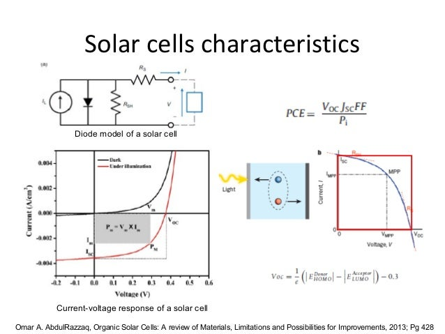 Solar cell research paper