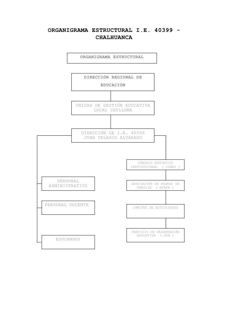 Organigrama Estructural 2009 I. E. 40399 - Chalhuanca