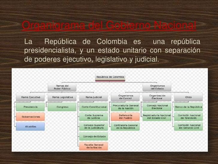 Organigrama del Gobierno NacionalLa    República de Colombia es            una repúblicapresidencialista, y un estado unit...