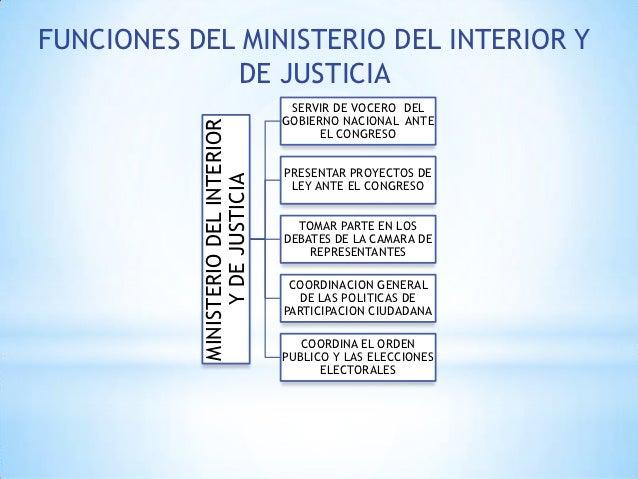 Organigrama del gobierno nacional for Ministerio del interior elecciones
