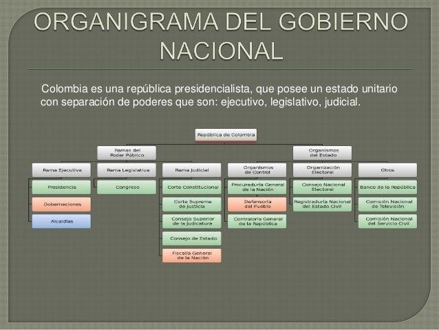 Colombia es una república presidencialista, que posee un estado ...