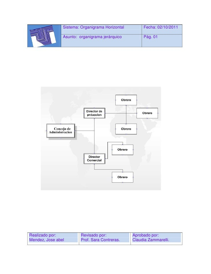 Sistema: Organigrama HorizontalFecha: 02/10/2011Asunto:  organigrama jerárquicoPág. 01<br />433070144145<br />Realizado po...