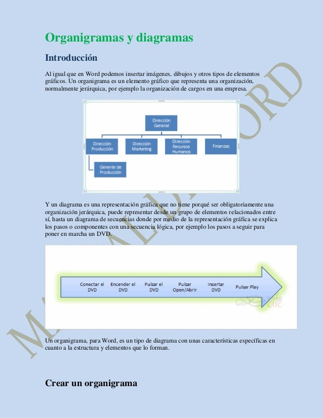 Organigramas y diagramasIntroducciónAl igual que en Word podemos insertar imágenes, dibujos y otros tipos de elementosgráf...