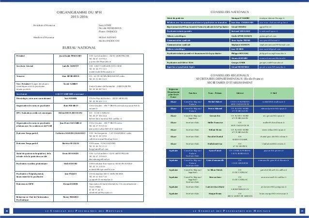 ORGANIGRAMME DU SPH  2013-2016  Présidents d'Honneur Jean AYME  Nicole HORASSIUS  Pierre FARAGGI  Membres d'Honneur Michel...
