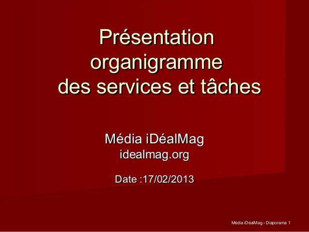 PrésentationPrésentationorganigrammeorganigrammedes services et tâchesdes services et tâchesMédia iDéalMagMédia iDéalMagid...