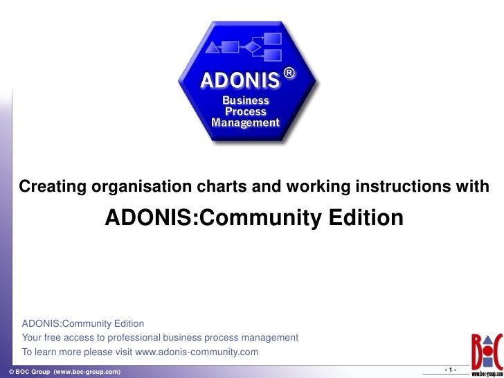 Creating organisation charts and working instructions with                           ADONIS:Community Edition       ADONIS...