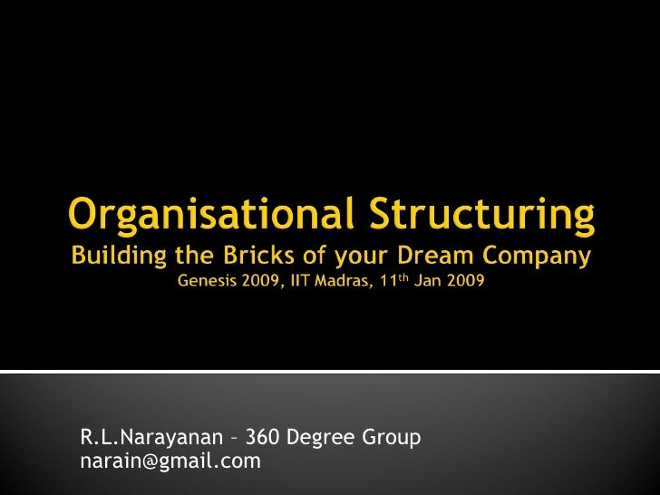 R.L.Narayanan – 360 Degree Group [email_address]