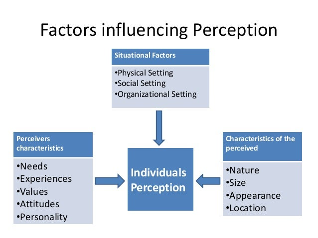 explain the factors influencing perception There are 3 factors that can influence his or her perceptions: first proposed by gestalt psychologists to explain how humans naturally perceive objects as.