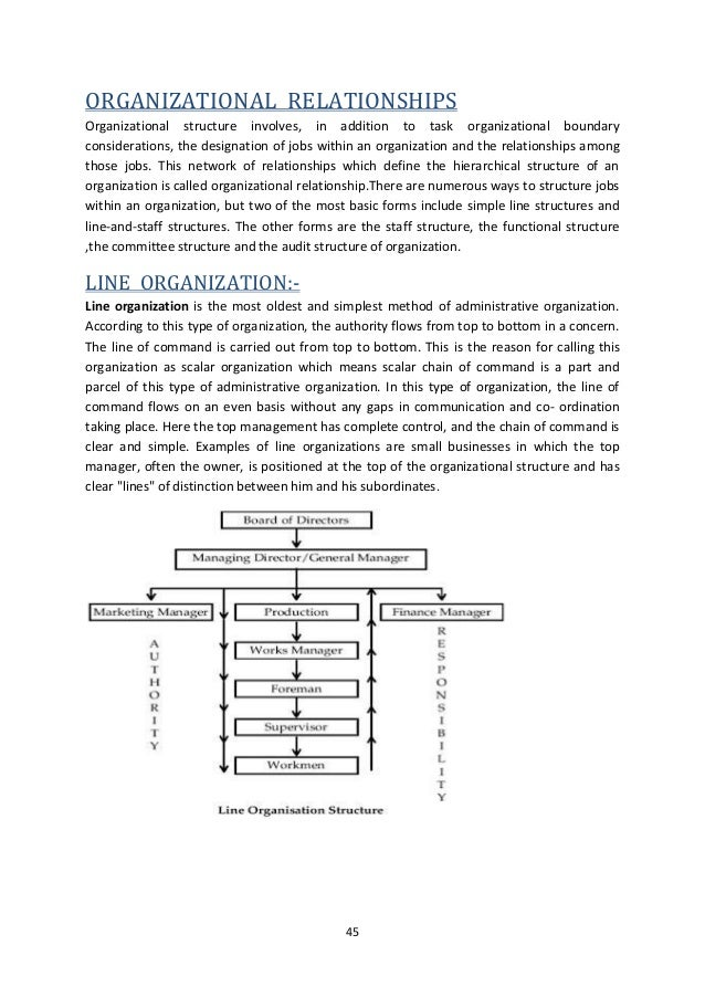 organizational structure and the relationship to the mission • like governments, the mission, objectives • what is the relationship between organizational structure and task environment in other words, what is the best way to structure an organization organizational theory and structure.