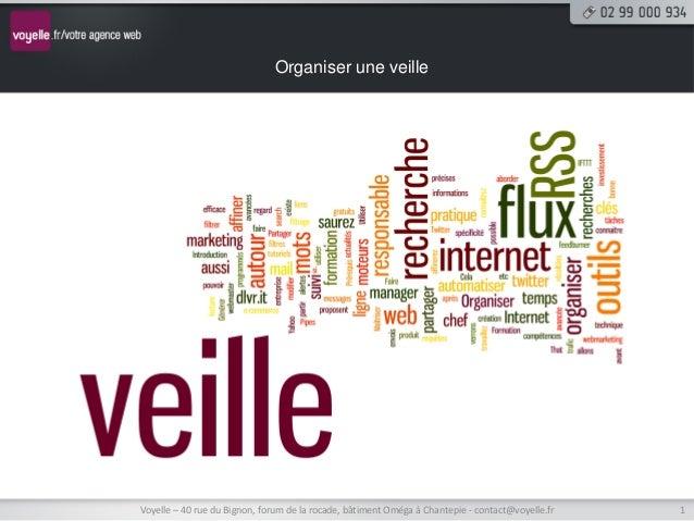 Organiser une veille1Voyelle – 40 rue du Bignon, forum de la rocade, bâtiment Oméga à Chantepie - contact@voyelle.fr