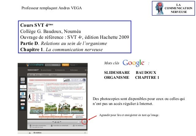 LA COMMUNICATION NERVEUSE  Professeur remplaçant Andres VEGA  Cours SVT 4ème Collège G. Baudoux, Nouméa Ouvrage de référen...