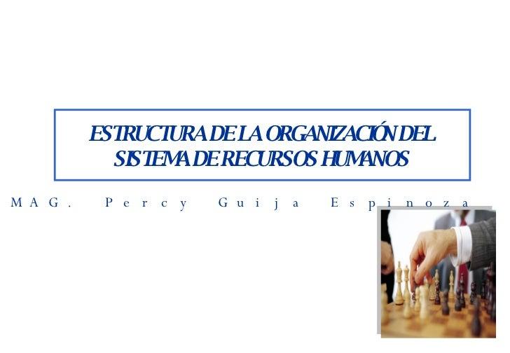 ESTRUCTURA DE LA ORGANIZACIÓN  DEL  SISTEMA DE RECURSOS HUMANOS  MAG. Percy Guija Espinoza