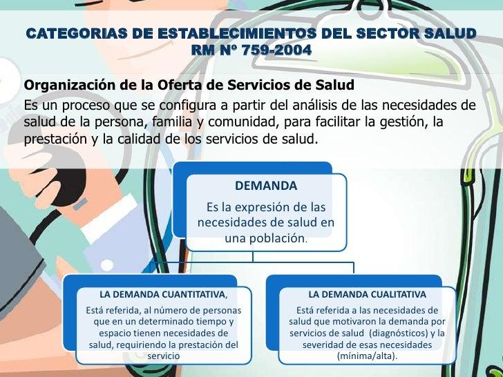 Organizaci N De Salud Y Sistemas Sanitarios En El Peru