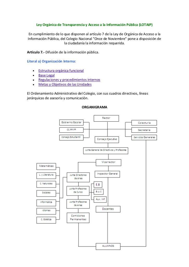 Ley Orgánica de Transparencia y Acceso a la Información Pública (LOTAIP) En cumplimiento de lo que disponen al artículo 7 ...