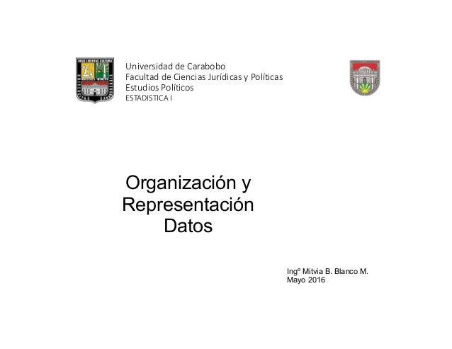 Organización y Representación Datos Universidad de Carabobo Facultad de Ciencias Jurídicas y Políticas Estudios Políticos ...