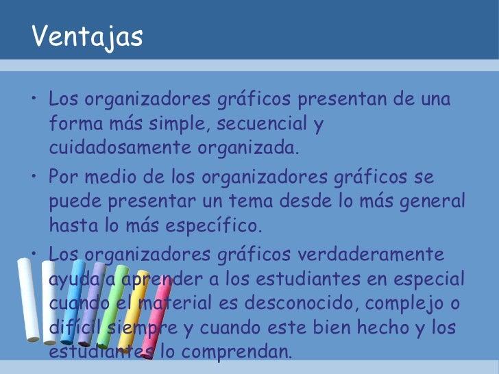 Ordenadores graficos mind42 free online mind mapping software los organizadores grficos representan informacin en patrones y formas grficas las cuales pueden mejorar el aprendizaje al estimular el inters de los ccuart Choice Image