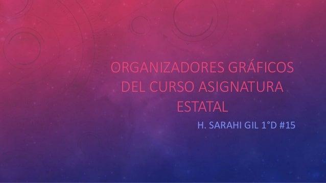 ORGANIZADORES GRÁFICOS DEL CURSO ASIGNATURA ESTATAL H. SARAHI GIL 1°D #15
