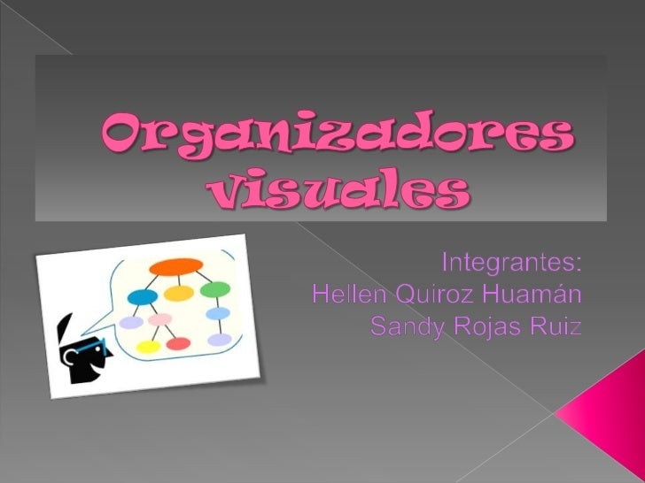 Organizadores visuales<br />Integrantes:<br />Hellen Quiroz Huamán <br />Sandy Rojas Ruiz <br />