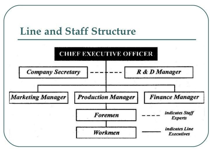 line and staff organization chart: Authority kullabs com