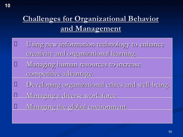 importance of organisational behaviour Learning objectives identify the importance of generating high levels of motivation in employees within an organizational behavior framework.