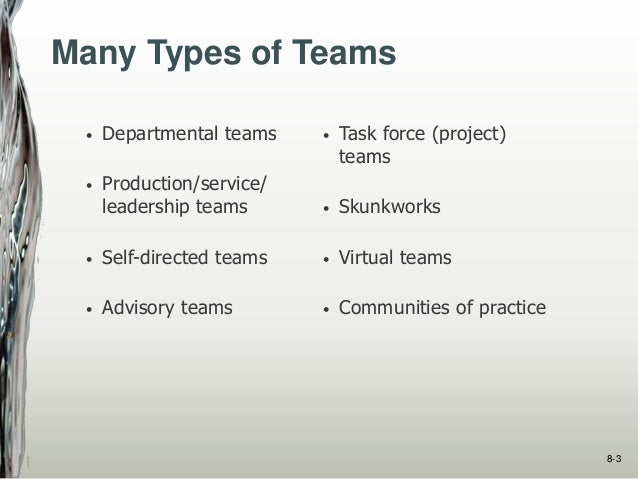 organizational behaviour in a team of Organizational structure an organization is a group explain how organizational structure impacts the behavior and organizational designs: matrix, team.