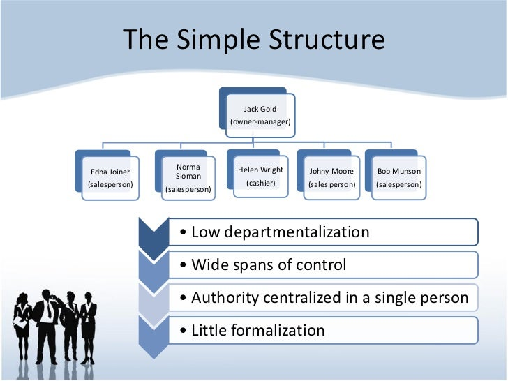 how does the nucor case illustrate the limitations of the simple organizational structure Simple organizational structures are characterized by a low degree of differentiation of subtasks, and the leaders often have a very wide span of control the authority is oftentimes heavily centralized in a single person, who will oftentimes be the owner of the company formalization will also be low, and.
