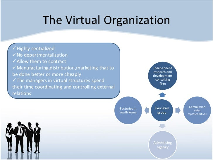 relationship between organisational structure and culture Areas of learning 1 understand the relationship between organisational structure and culture  understand the relationship between organisational structure and.